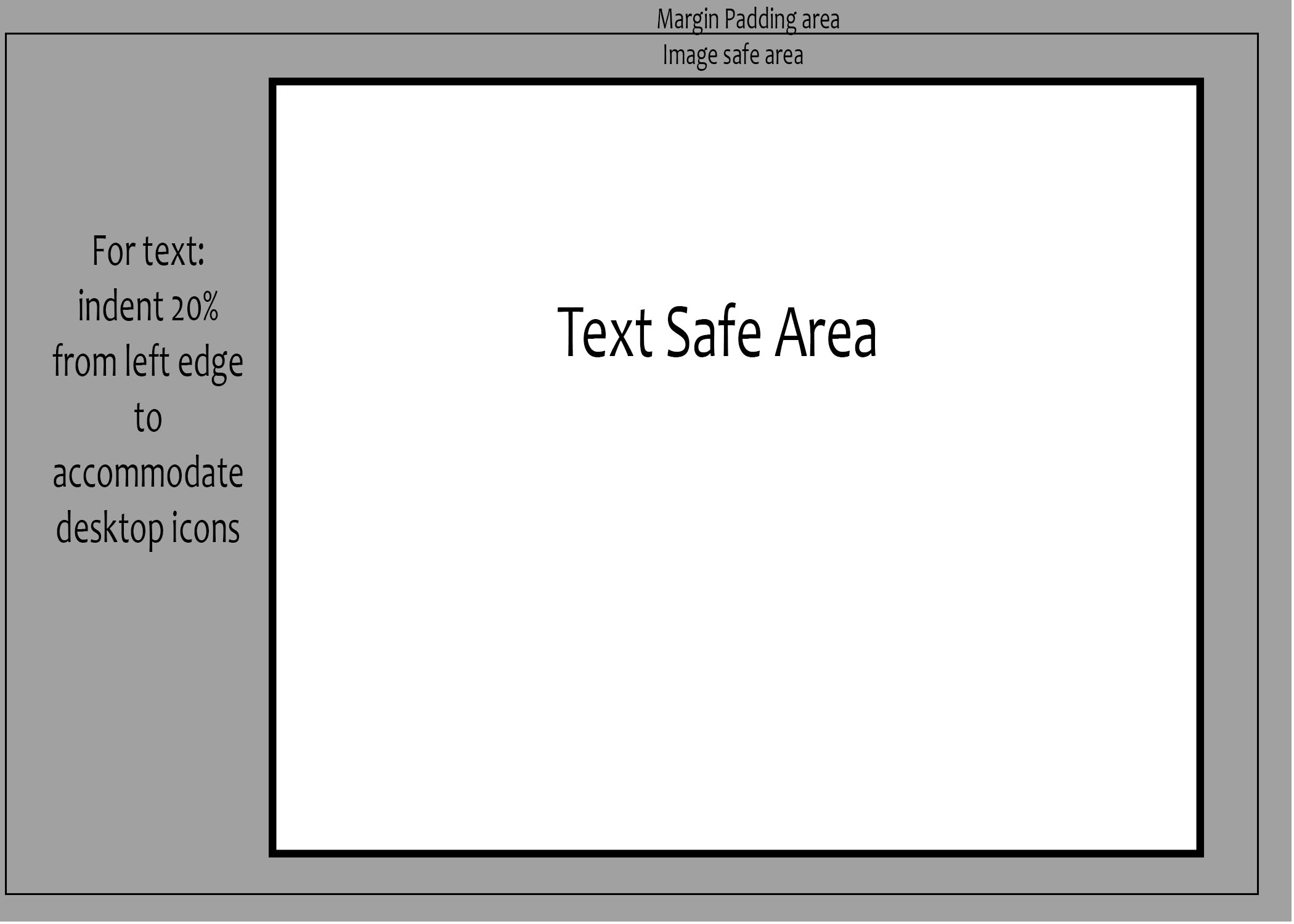 Diagram of safe text area in relation to screen size leaving a 20% padding on the left hand side.